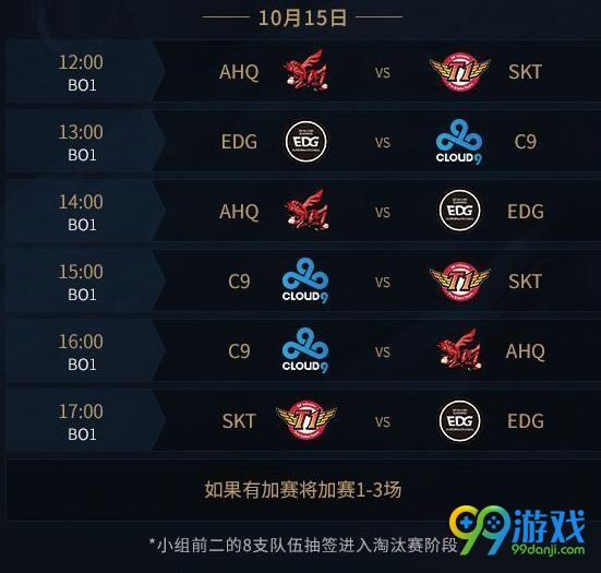 LOLS7小组赛第二阶段赛程公布 当前赛况总结